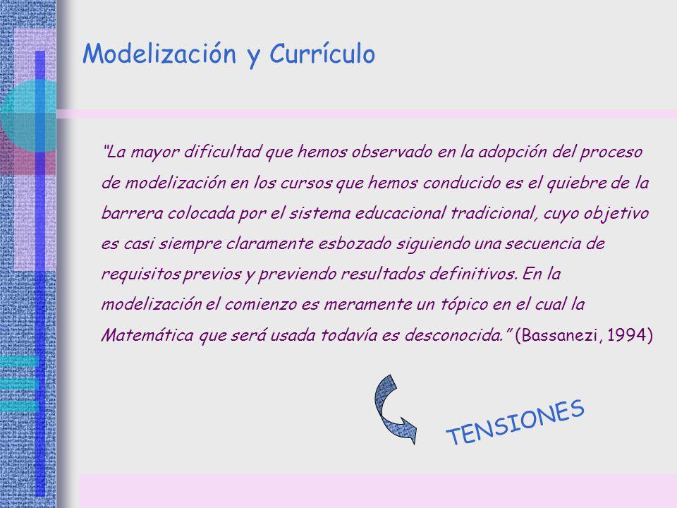 Modelización y Currículo