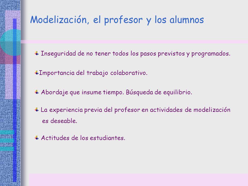 Modelización, el profesor y los alumnos