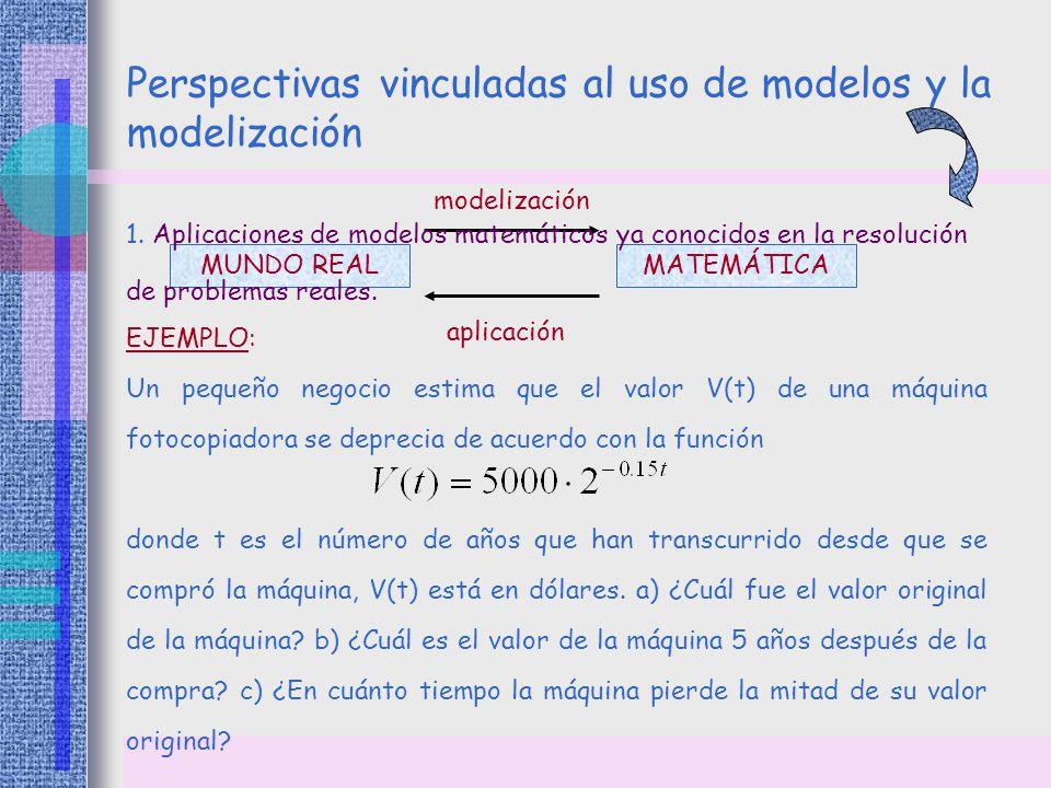 Perspectivas vinculadas al uso de modelos y la modelización