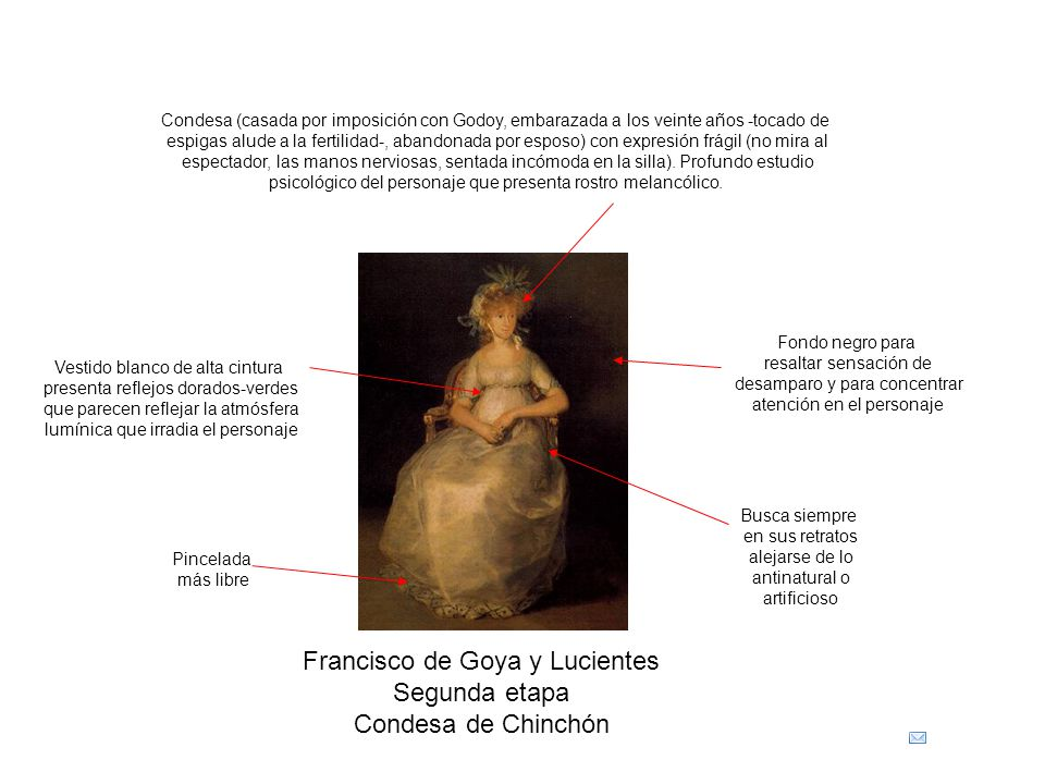 Francisco de Goya y Lucientes Segunda etapa Condesa de Chinchón