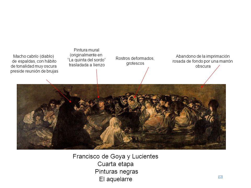 Francisco de Goya y Lucientes Cuarta etapa Pinturas negras