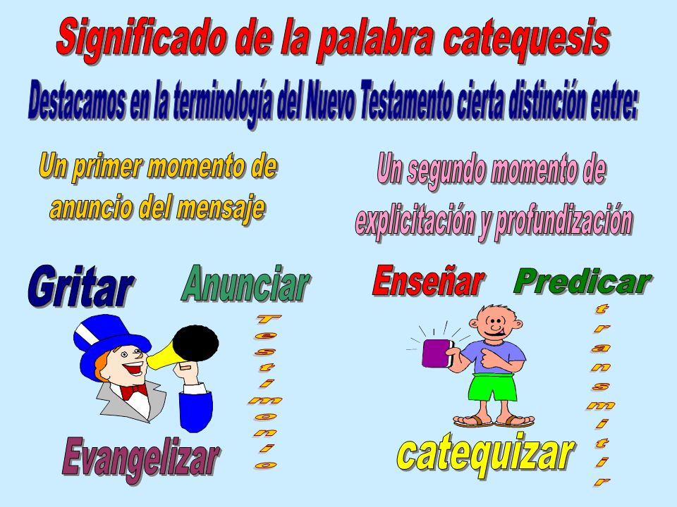 Significado de la palabra catequesis