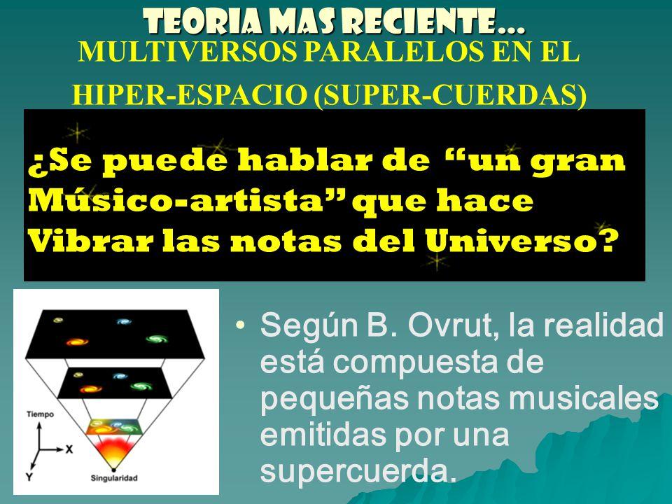 MULTIVERSOS PARALELOS EN EL HIPER-ESPACIO (SUPER-CUERDAS)