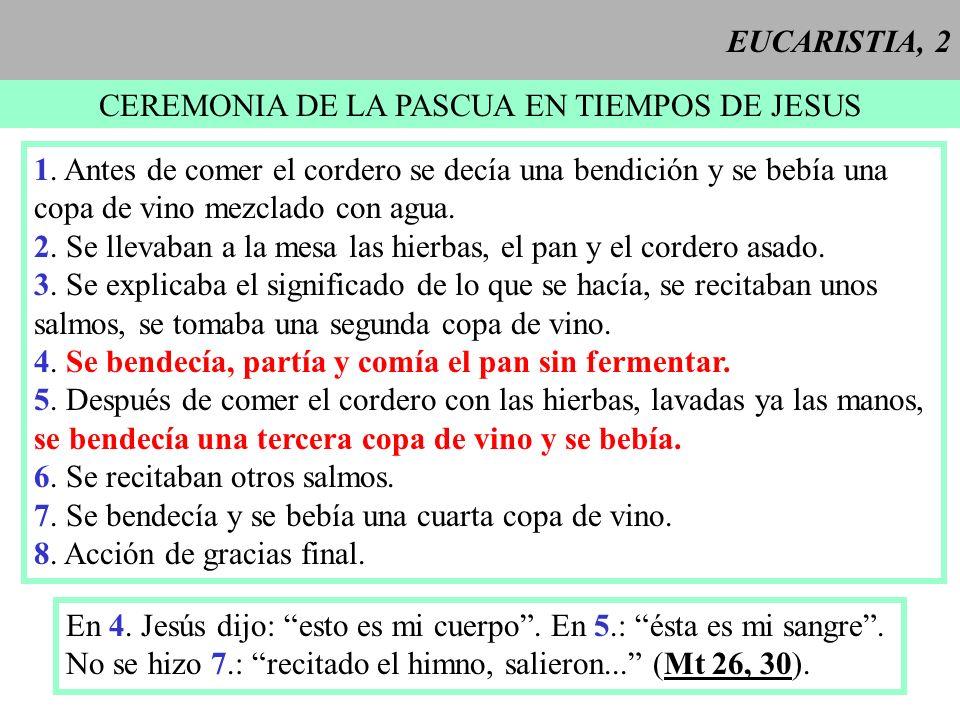 CEREMONIA DE LA PASCUA EN TIEMPOS DE JESUS