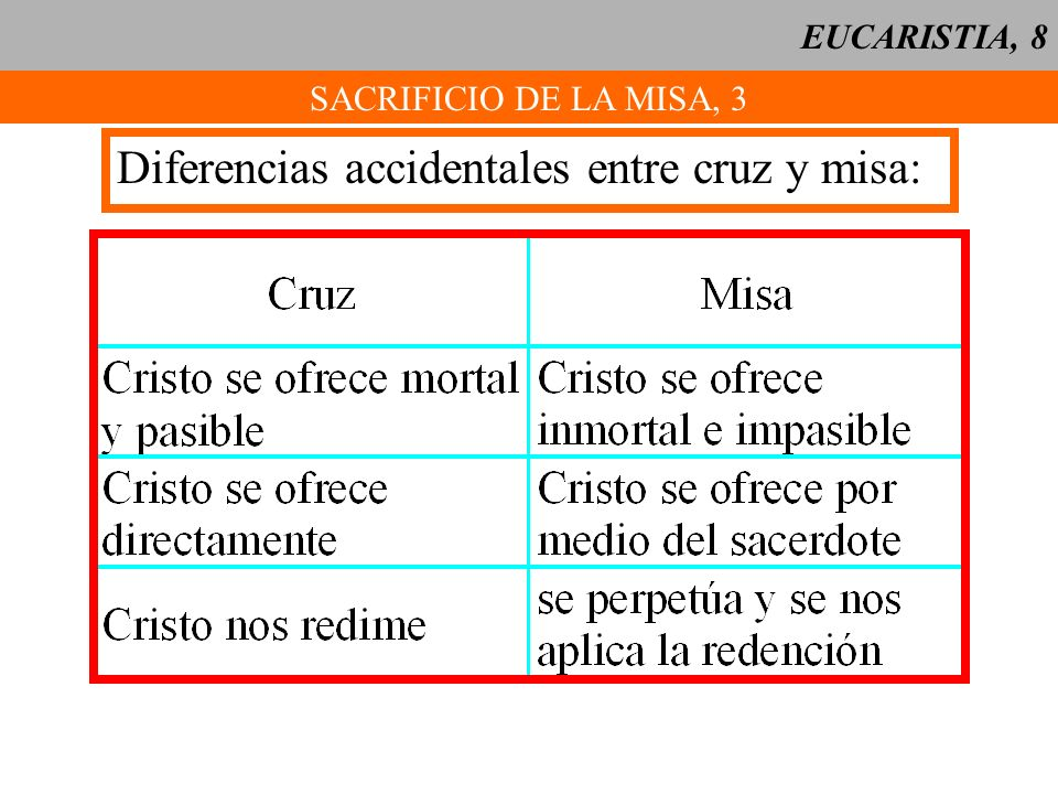 Diferencias accidentales entre cruz y misa: