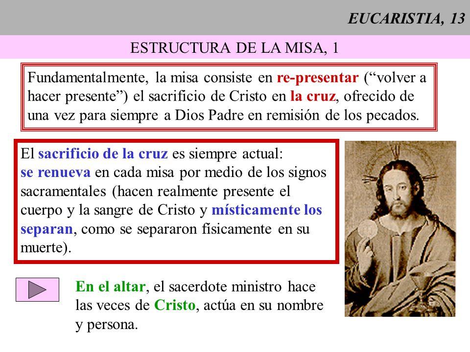 EUCARISTIA, 13 ESTRUCTURA DE LA MISA, 1. Fundamentalmente, la misa consiste en re-presentar ( volver a.