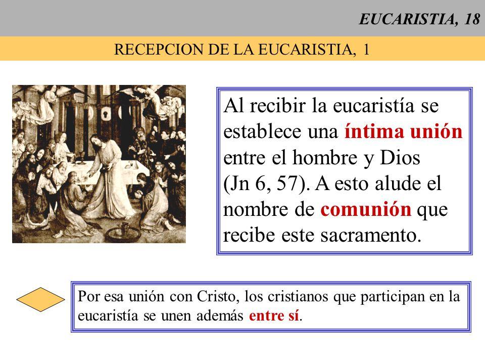 RECEPCION DE LA EUCARISTIA, 1