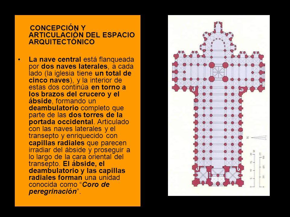 CONCEPCIÓN Y ARTICULACIÓN DEL ESPACIO ARQUITECTÓNICO