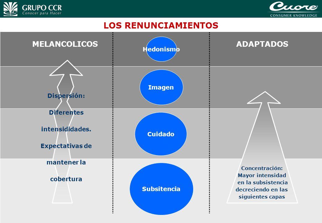 LOS RENUNCIAMIENTOS MELANCOLICOS ADAPTADOS Hedonismo Imagen