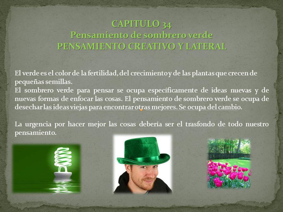 Pensamiento de sombrero verde PENSAMIENTO CREATIVO Y LATERAL