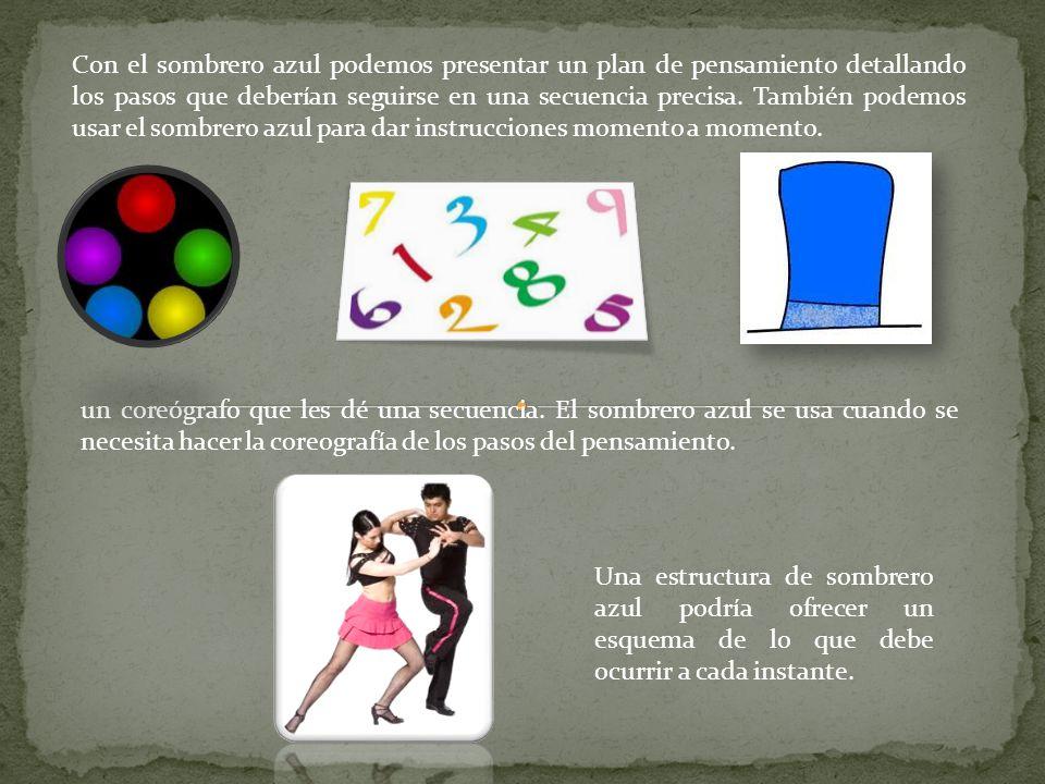 Con el sombrero azul podemos presentar un plan de pensamiento detallando los pasos que deberían seguirse en una secuencia precisa. También podemos usar el sombrero azul para dar instrucciones momento a momento.