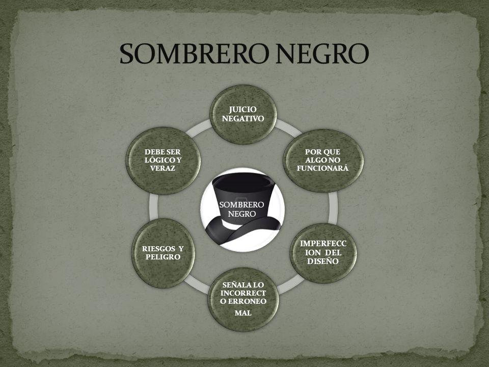SOMBRERO NEGRO JUICIO NEGATIVO SOMBRERO NEGRO IMPERFECCION DEL DISEÑO