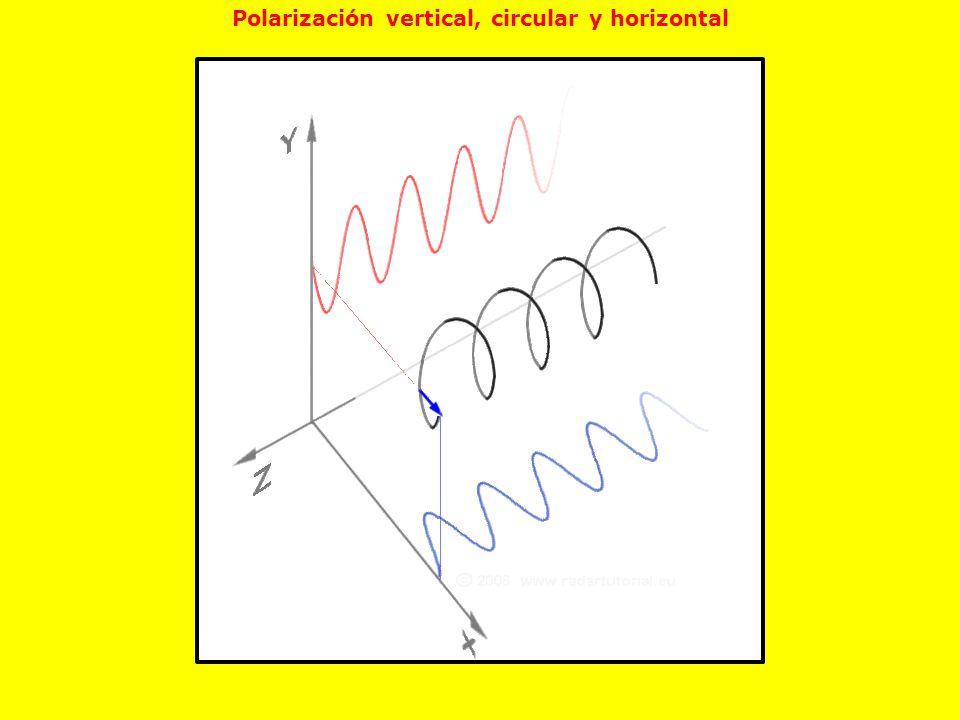Polarización vertical, circular y horizontal