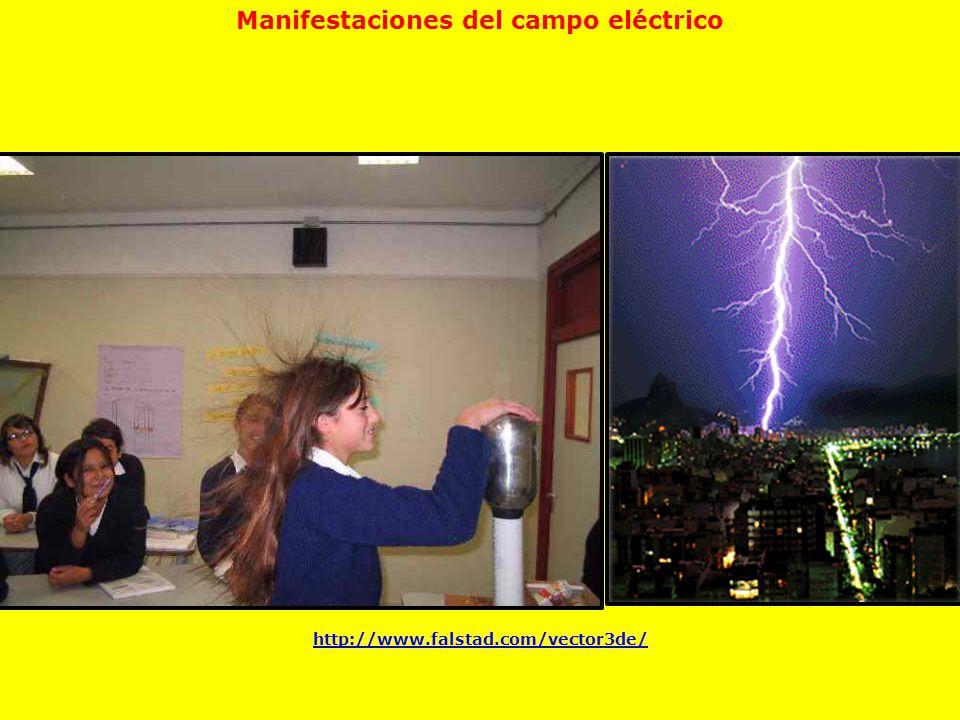 Manifestaciones del campo eléctrico
