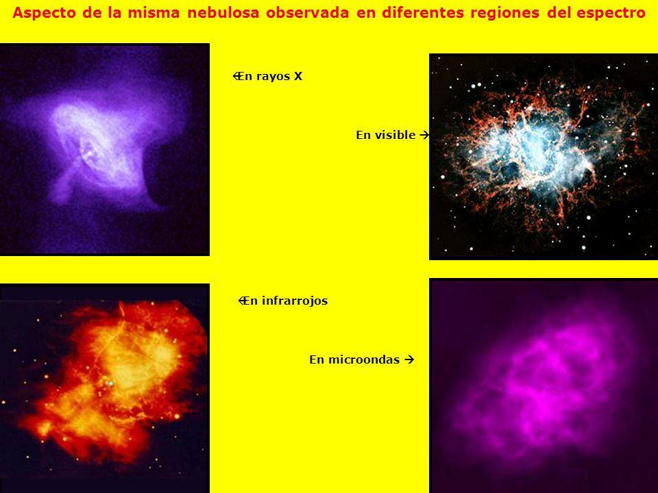 Aspecto de la misma nebulosa observada en diferentes regiones del espectro