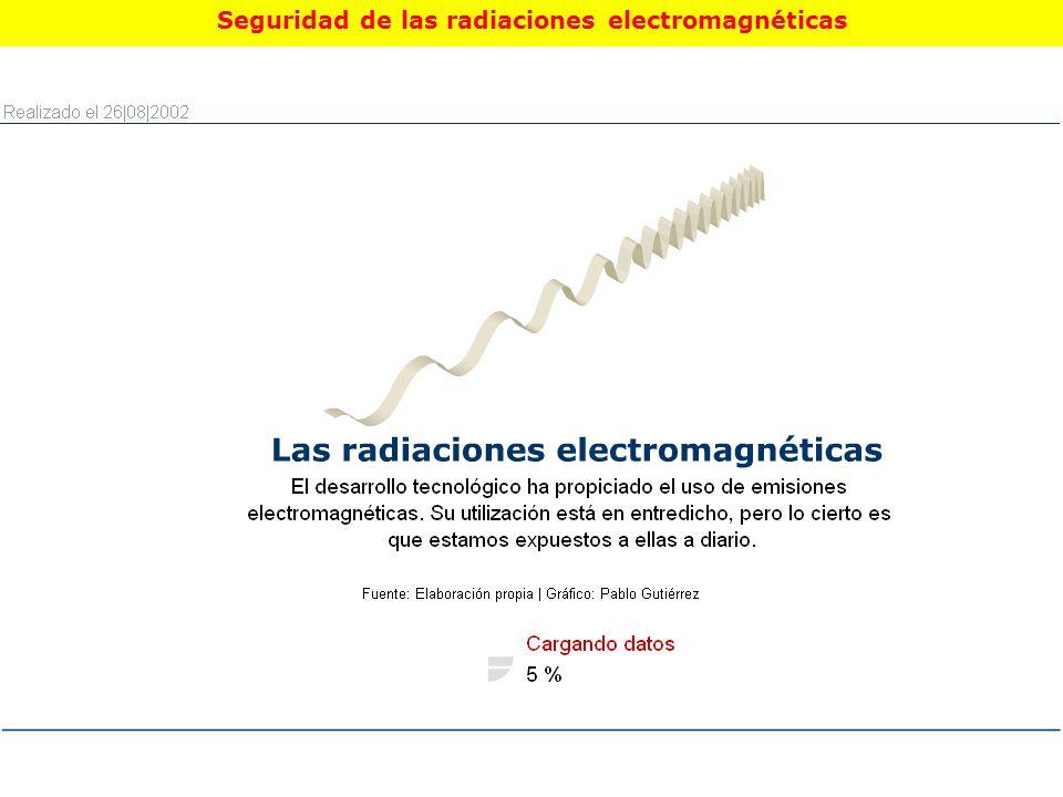 Seguridad de las radiaciones electromagnéticas