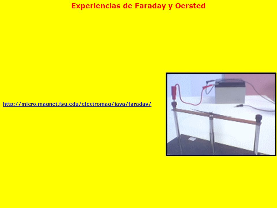 Experiencias de Faraday y Oersted