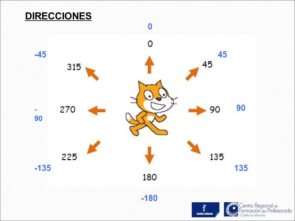 DIRECCIONES -45 45 90 -90 -135 135 -180