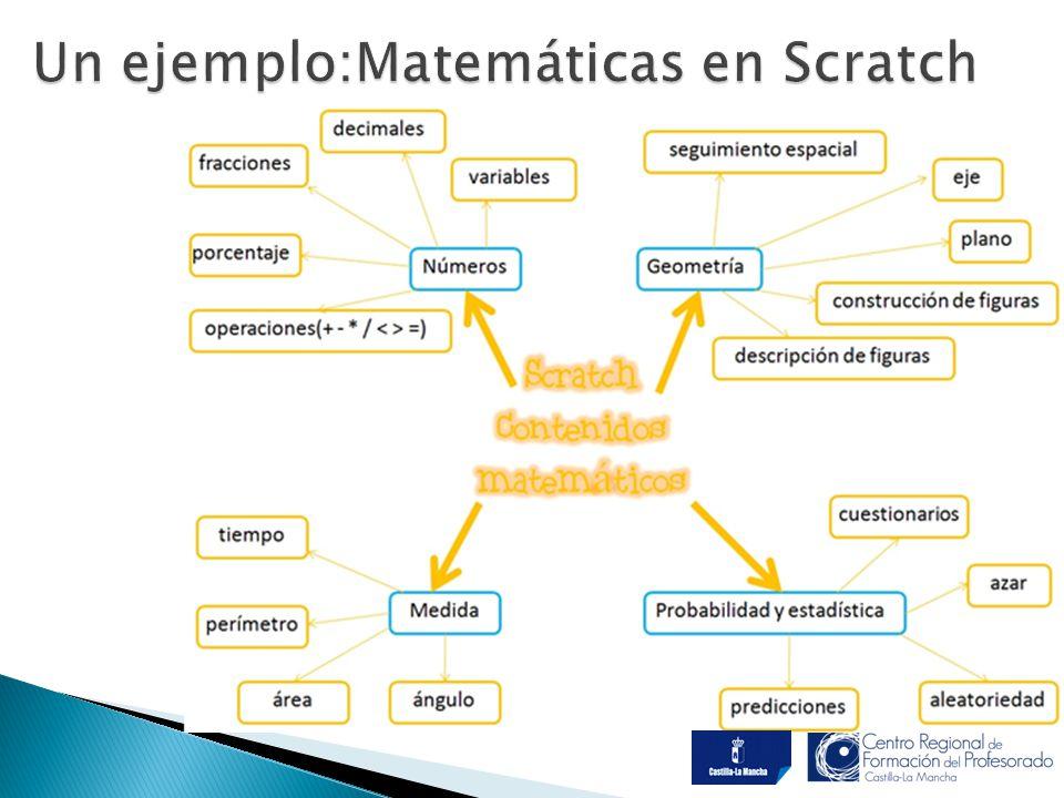 Un ejemplo:Matemáticas en Scratch
