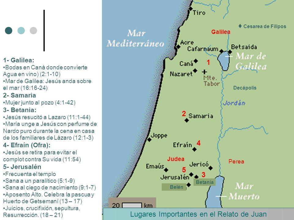 Lugares Importantes en el Relato de Juan