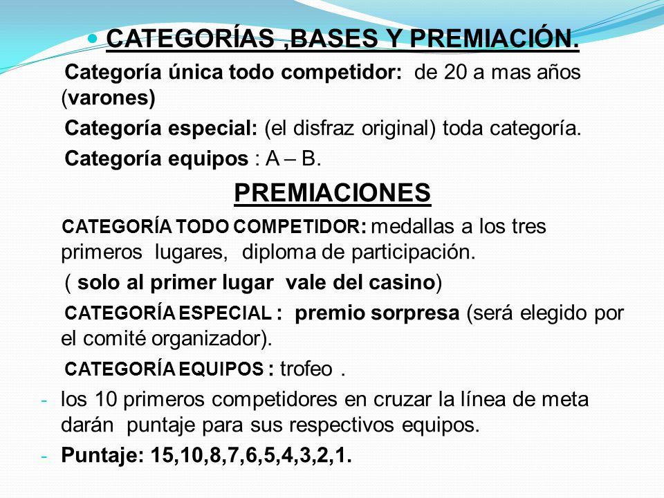 CATEGORÍAS ,BASES Y PREMIACIÓN.