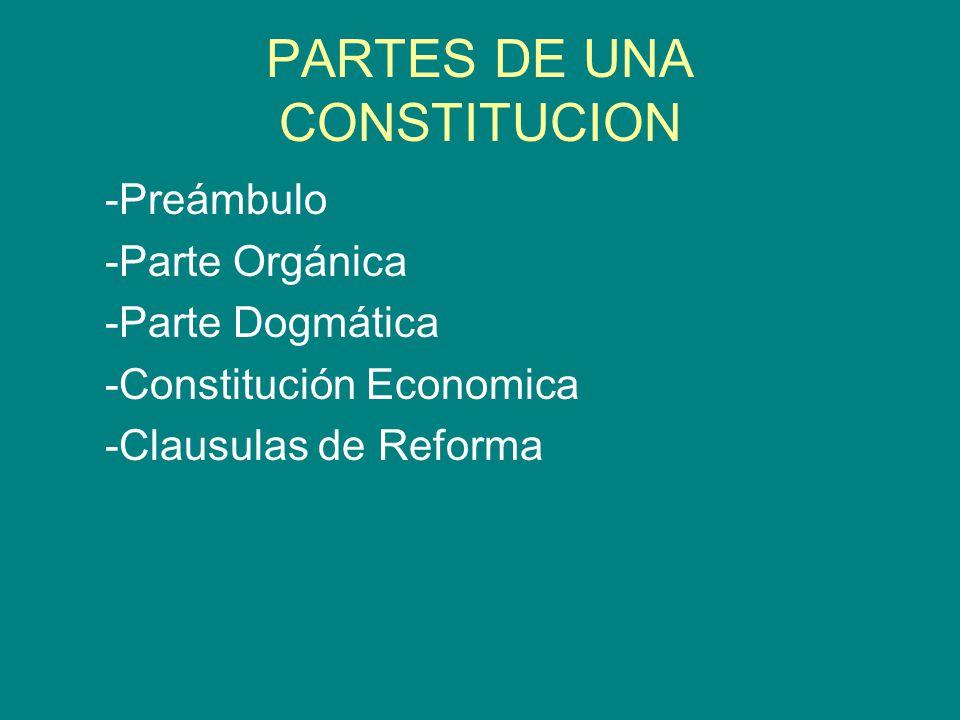 PARTES DE UNA CONSTITUCION