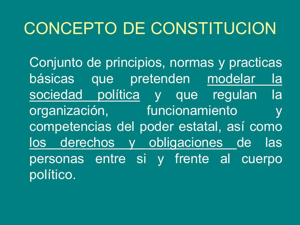 CONCEPTO DE CONSTITUCION