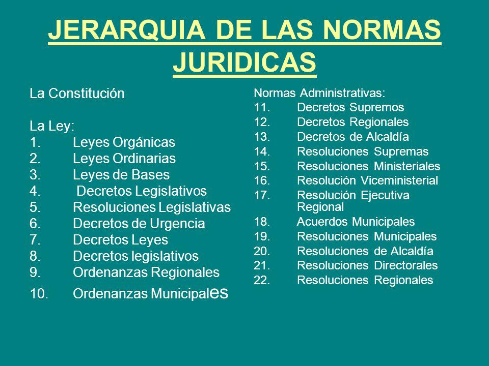 JERARQUIA DE LAS NORMAS JURIDICAS
