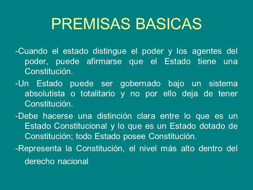 PREMISAS BASICAS
