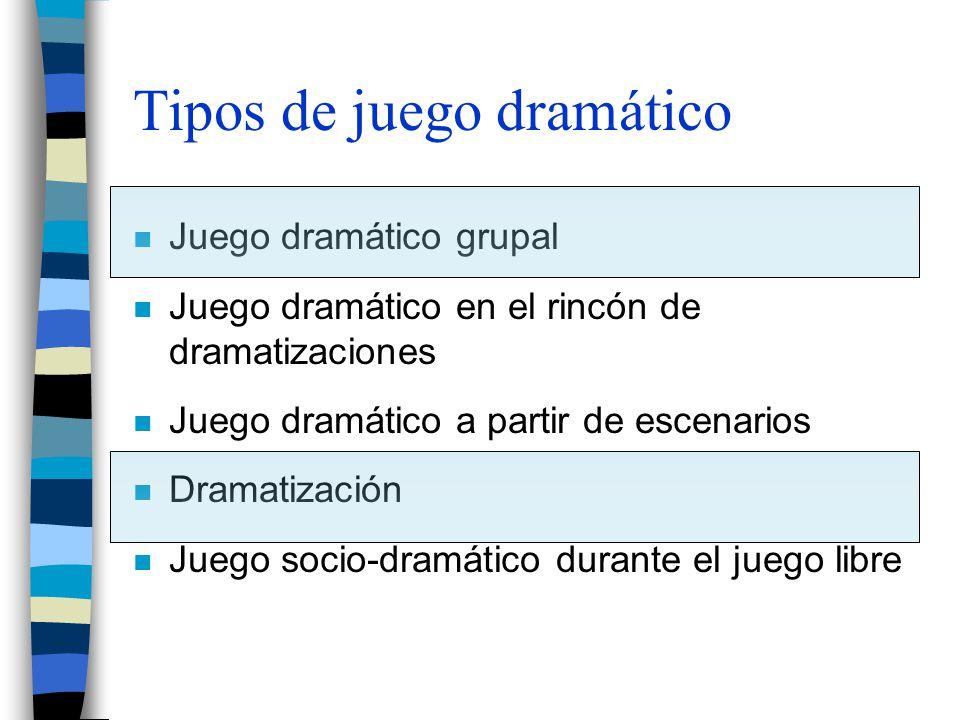 Tipos de juego dramático