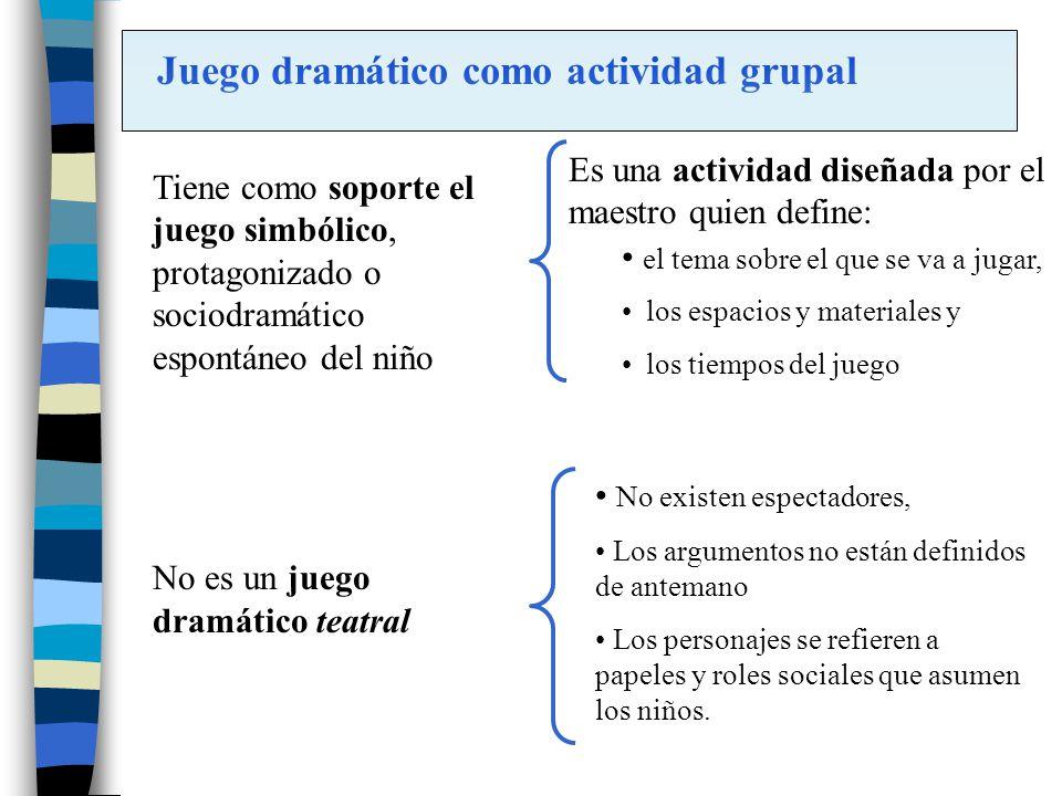 Juego dramático como actividad grupal