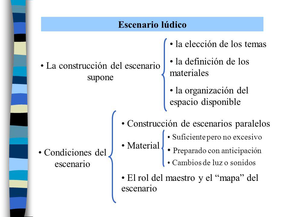 la elección de los temas la definición de los materiales