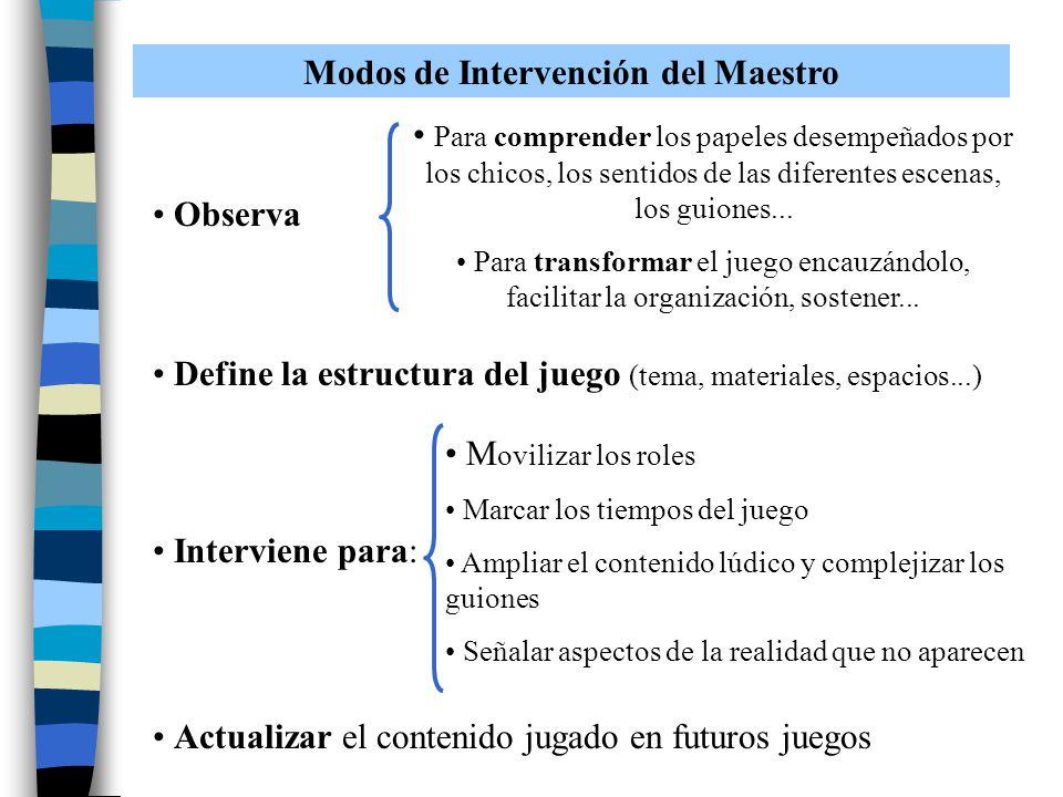 Modos de Intervención del Maestro