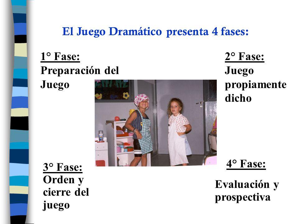 El Juego Dramático presenta 4 fases: