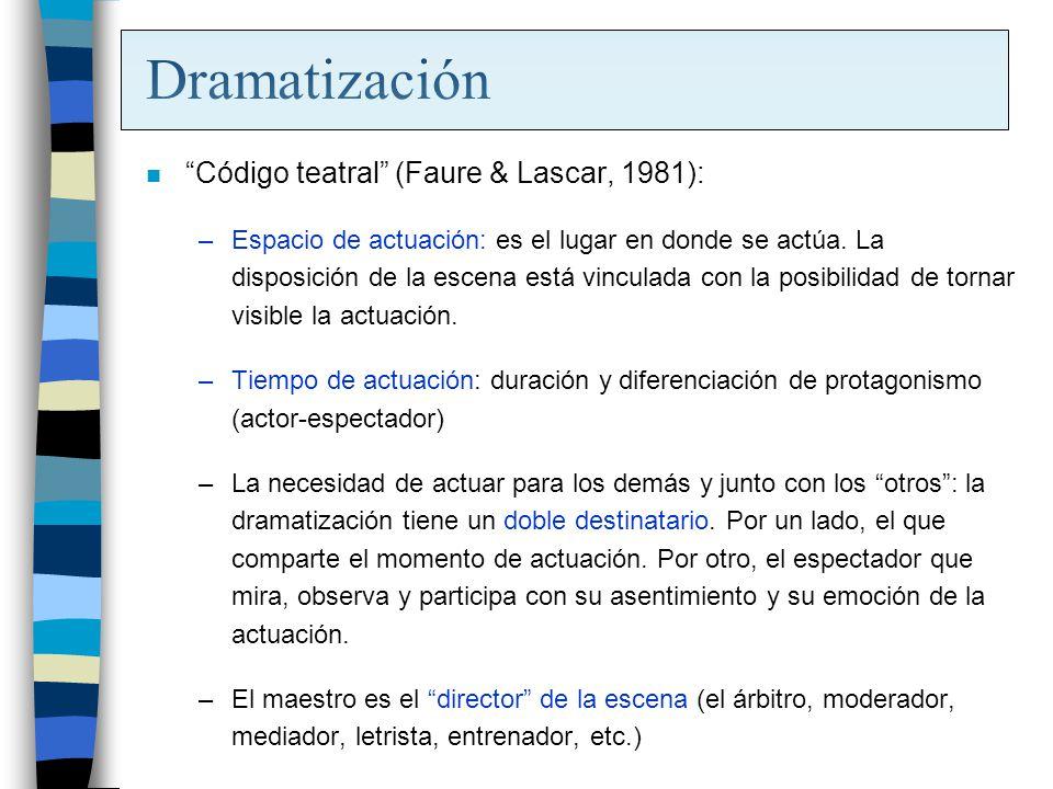 Dramatización Código teatral (Faure & Lascar, 1981):