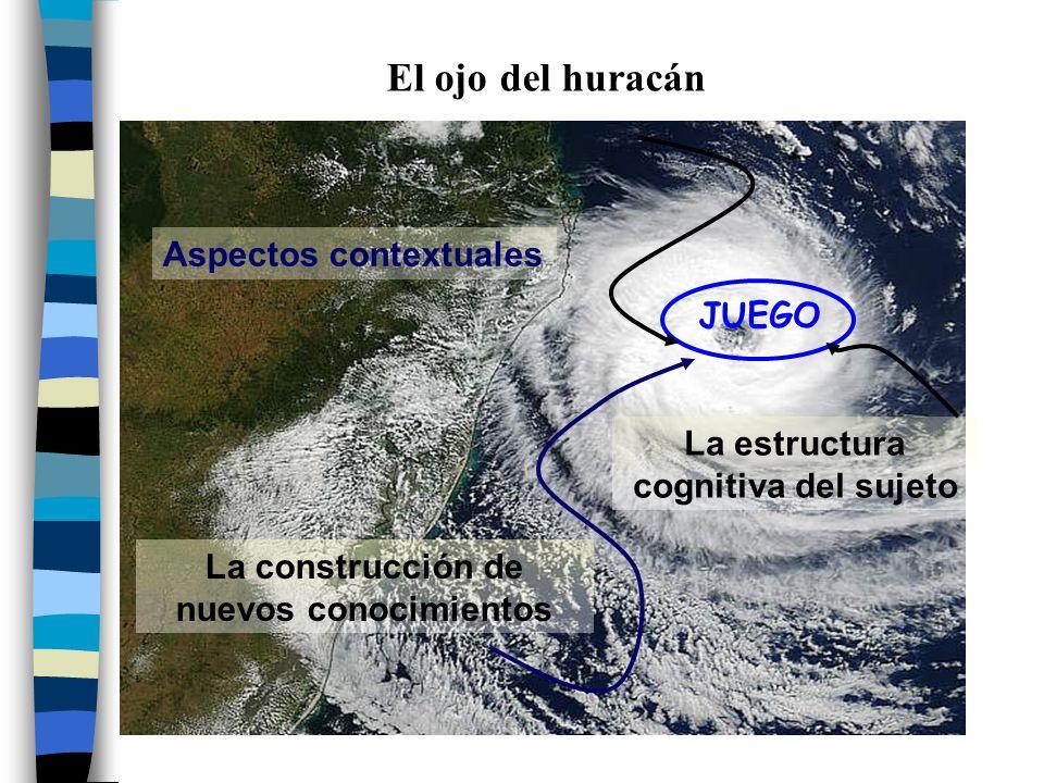 El ojo del huracán Aspectos contextuales JUEGO