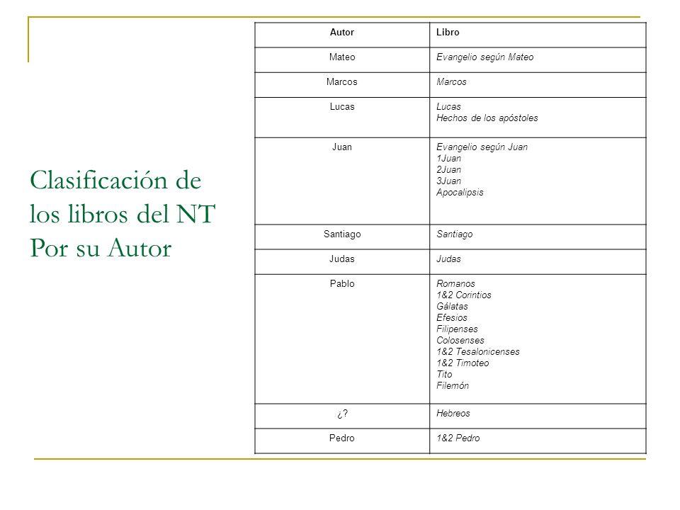 Clasificación de los libros del NT Por su Autor