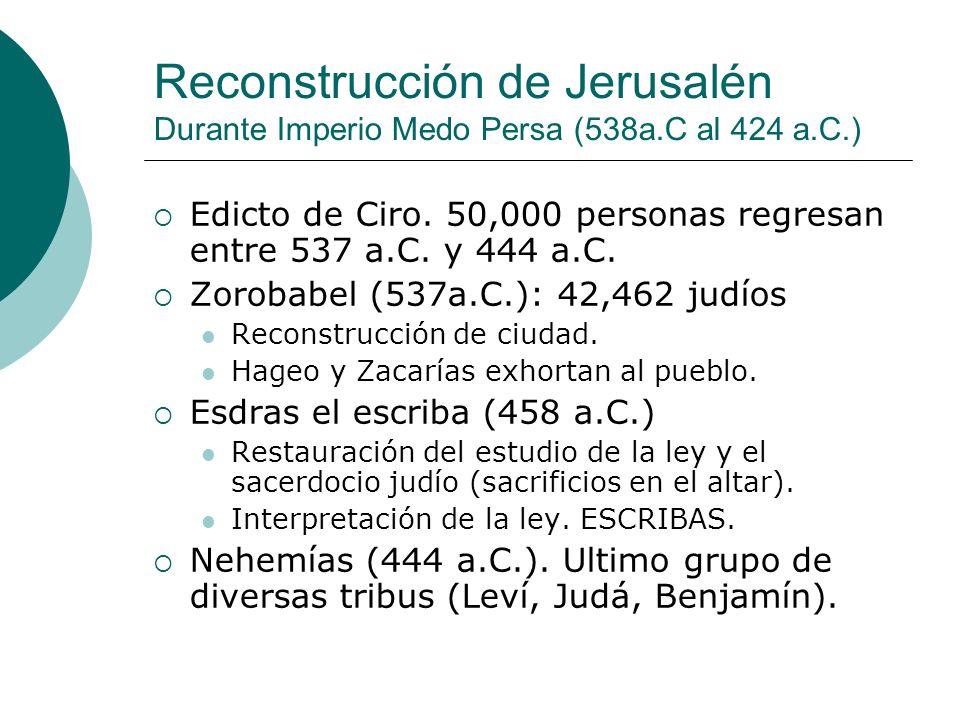Reconstrucción de Jerusalén Durante Imperio Medo Persa (538a