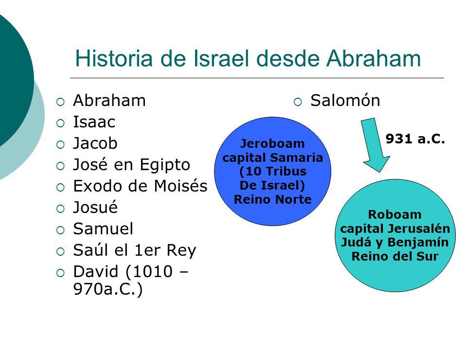 Historia de Israel desde Abraham