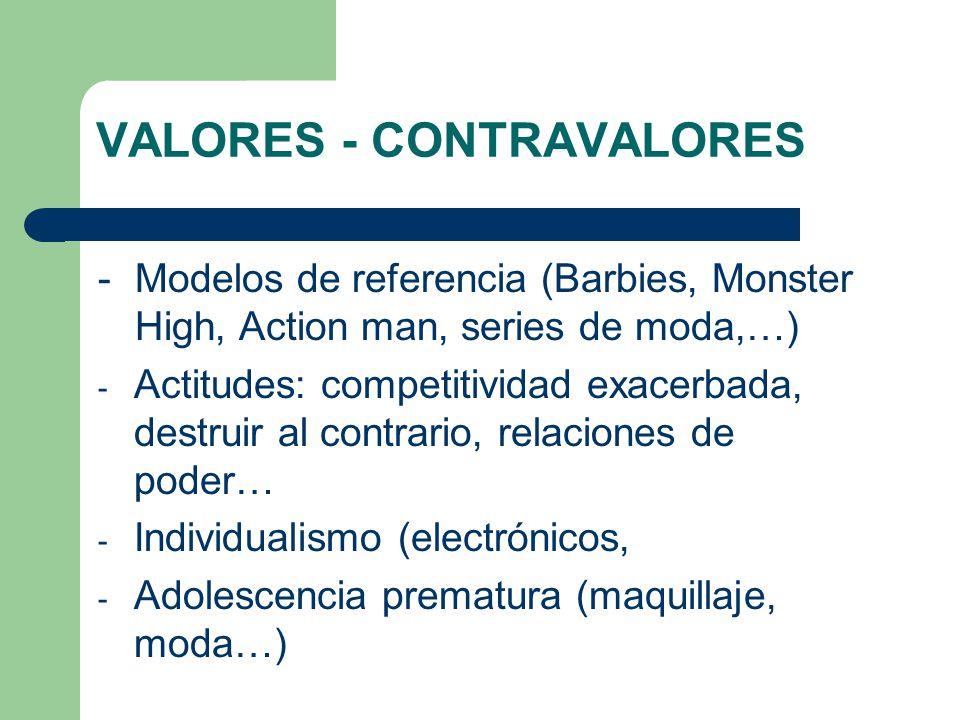 VALORES - CONTRAVALORES