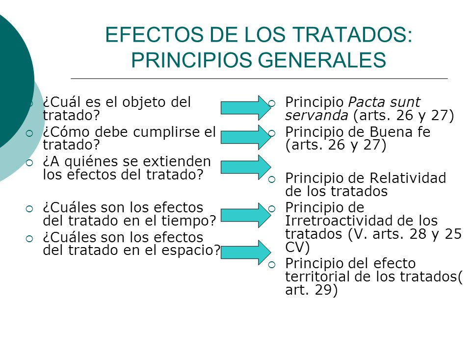 EFECTOS DE LOS TRATADOS: PRINCIPIOS GENERALES