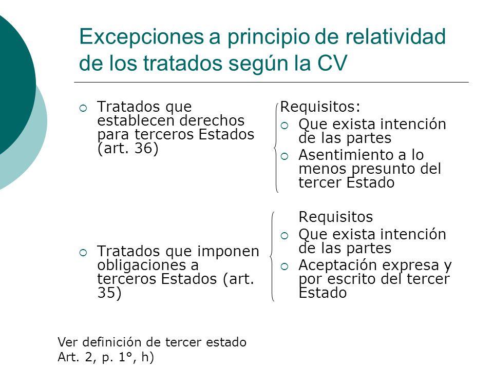 Excepciones a principio de relatividad de los tratados según la CV