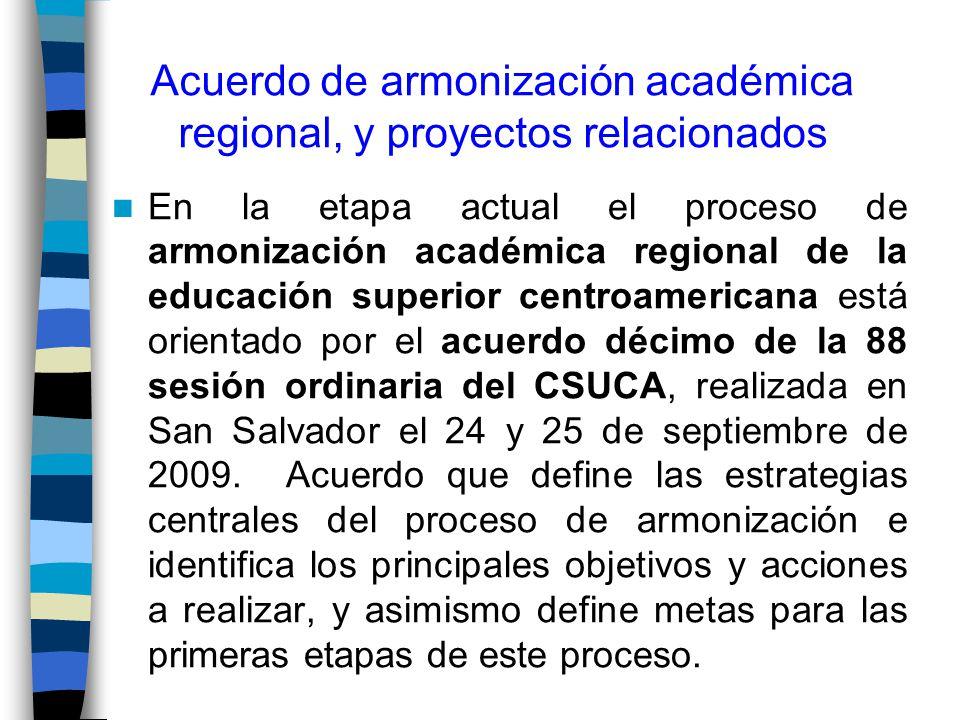 Acuerdo de armonización académica regional, y proyectos relacionados