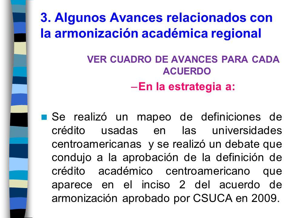 3. Algunos Avances relacionados con la armonización académica regional