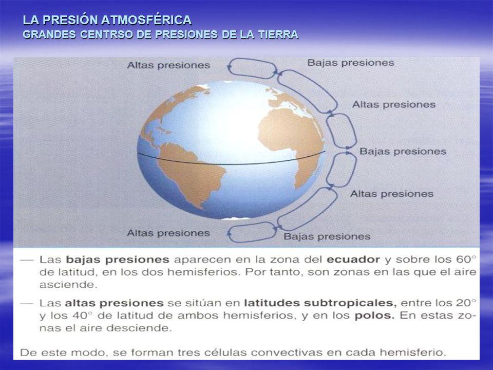 LA PRESIÓN ATMOSFÉRICA GRANDES CENTRSO DE PRESIONES DE LA TIERRA