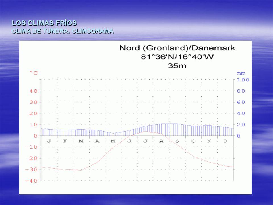 LOS CLIMAS FRÍOS CLIMA DE TUNDRA. CLIMOGRAMA