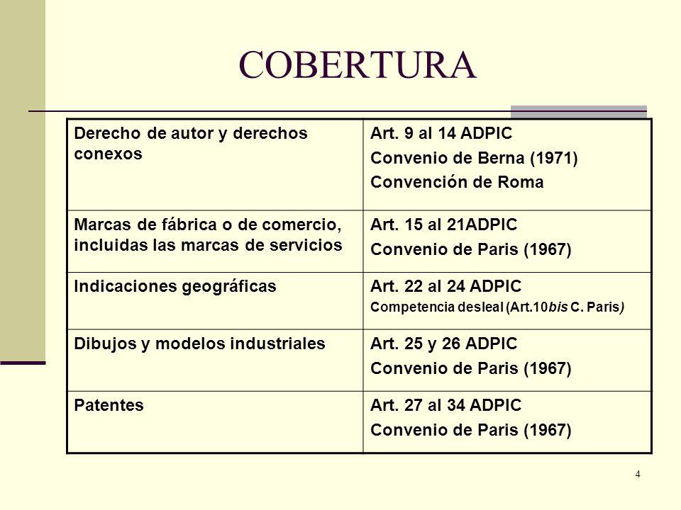COBERTURA Derecho de autor y derechos conexos Art. 9 al 14 ADPIC