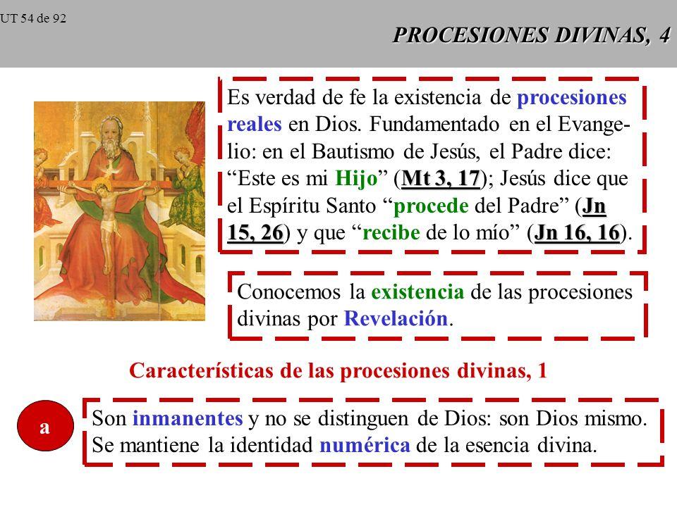 Características de las procesiones divinas, 1