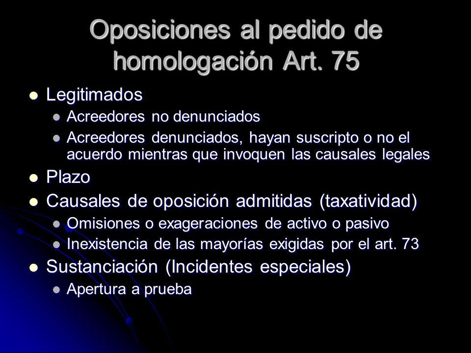 Oposiciones al pedido de homologación Art. 75