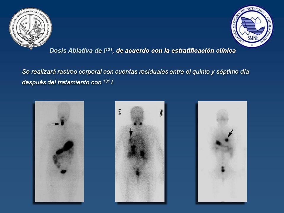 Dosis Ablativa de I131, de acuerdo con la estratificación clínica